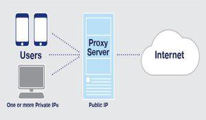 Private Proxy Servers